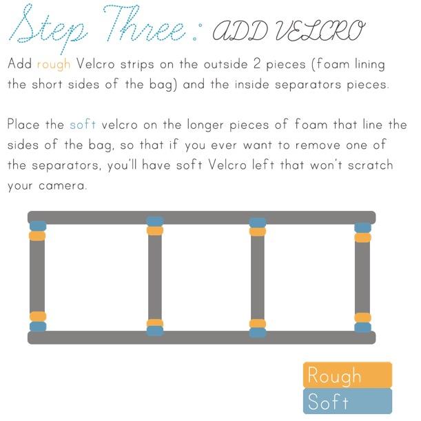 Adding Velcro to DIY Camera Bag