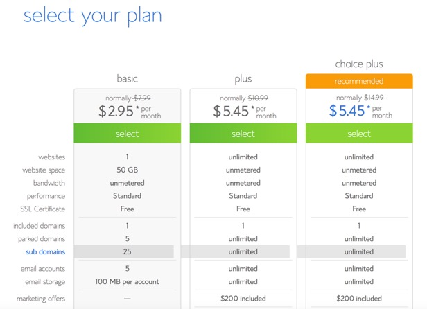 Bluehost Web Hosting Plans and Packages