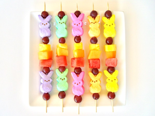 Frugal Easter Ideas and Recipes