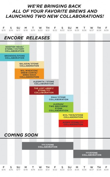 Stone Brewing Co. - Encore Release Schedule