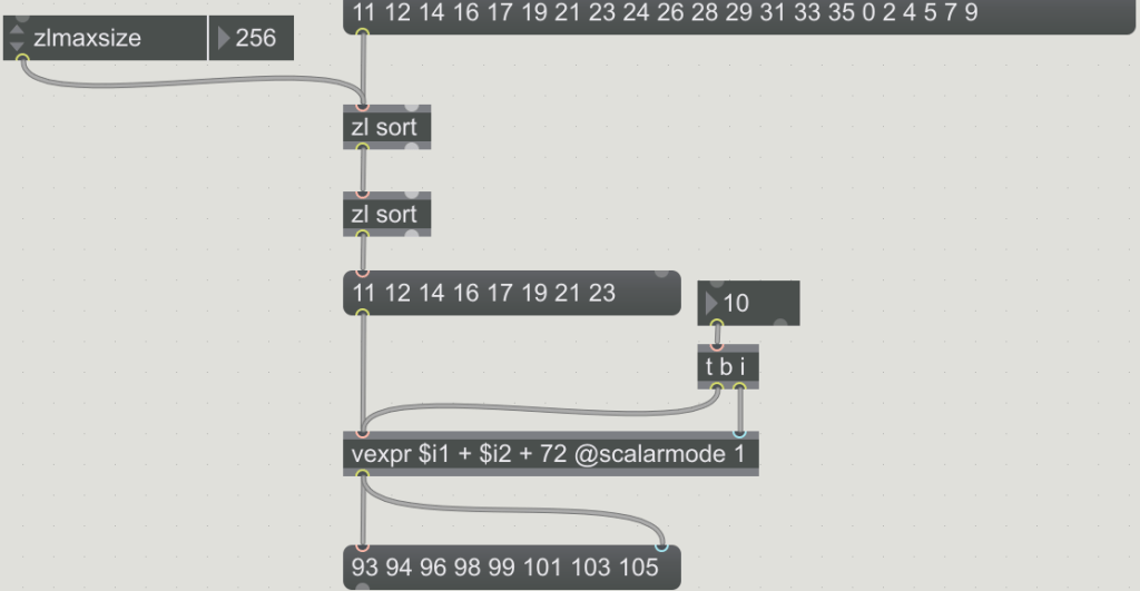 """The sorted list is fed into a vexpr object like this """"Vexpr $i1 + $i2 + 72 @scalarmode 1"""""""