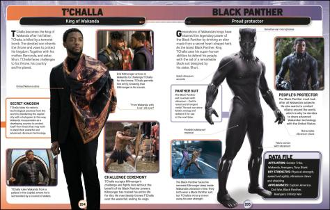 Book Review | Marvel Studios Character Encyclopedia