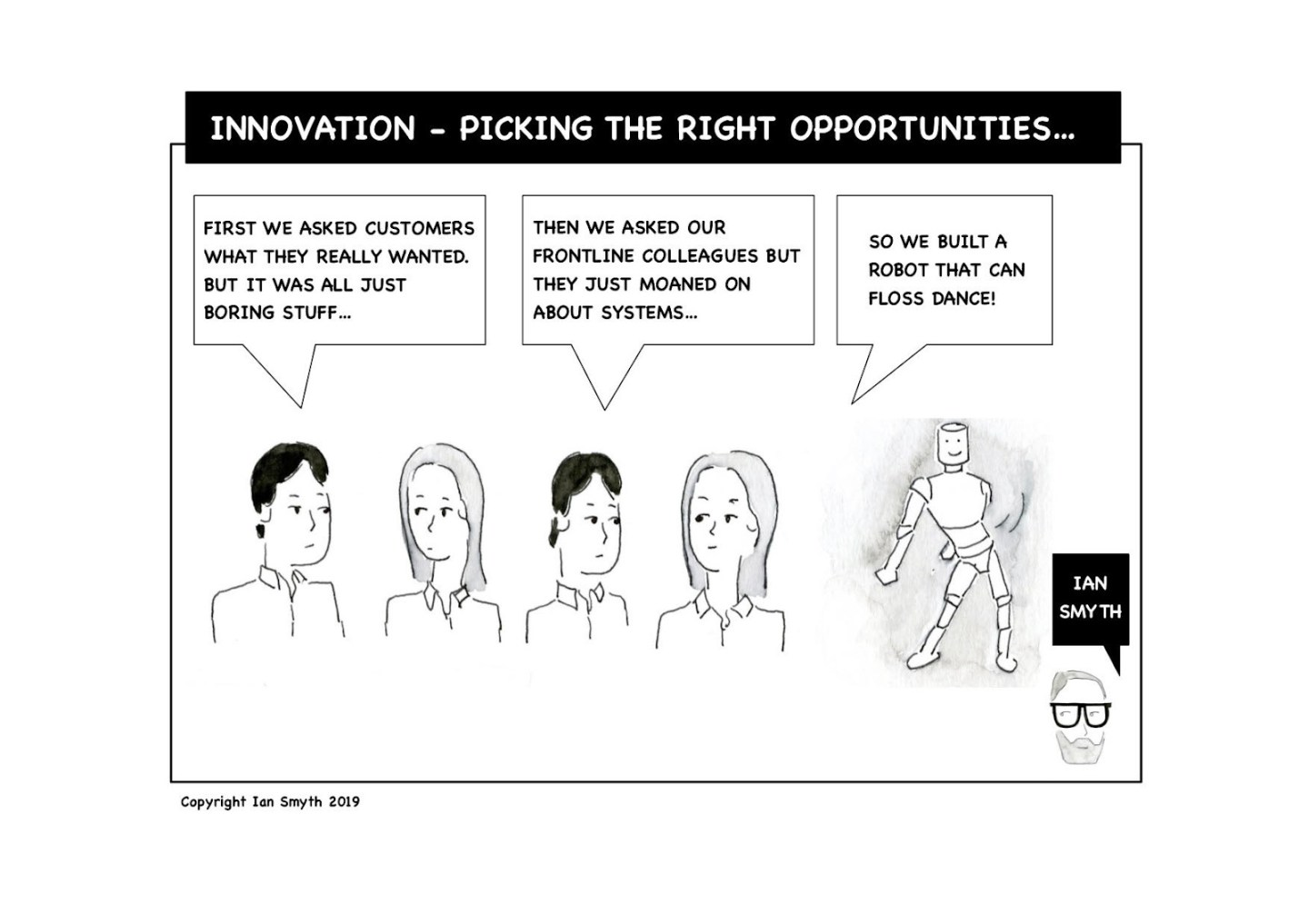 Getting rapid results from innovation