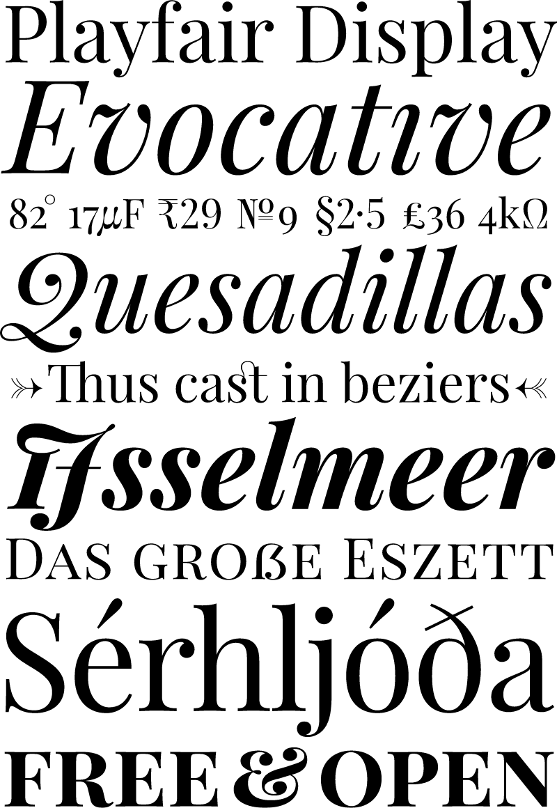 Playfair Display бесплатный шрифт от Claus Eggers Sørensen