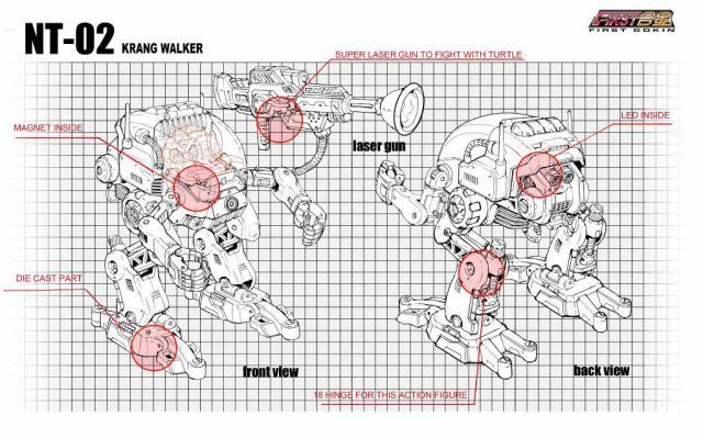 First Gokin Teenage Mutant Ninja Turtles Krang Walker