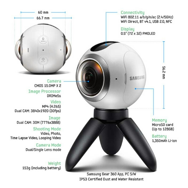 Samsung Gear 360 launched in South Korea, costs $350