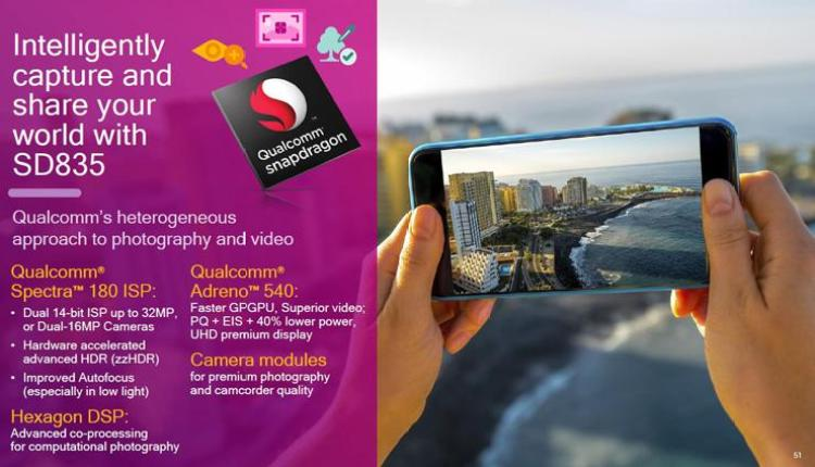 CES 2017: Qualcomm Snapdragon 835 Specifications Detailed