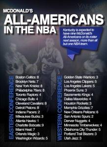 fb1c31d0-ccb6-11e3-9ecc-f1345511bcd9_all-americans-in-the-NBA1