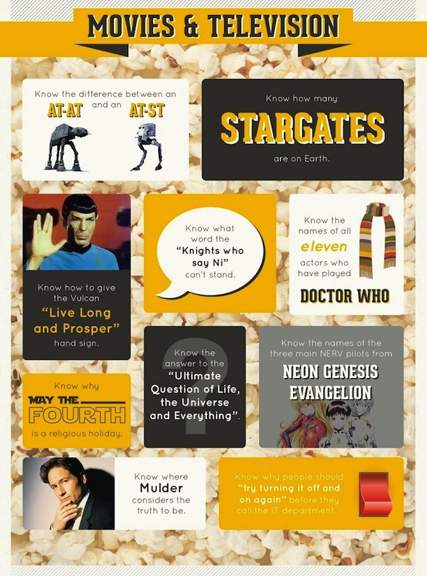 50 Things A Geek Should Know Infographic