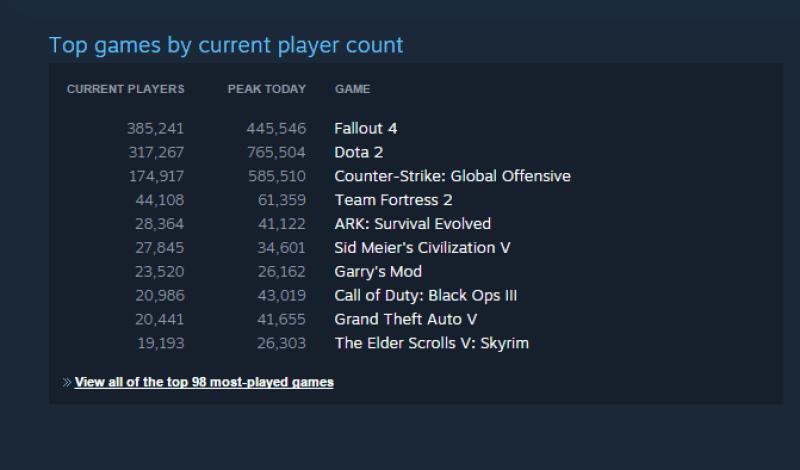Fallout_4_Steam