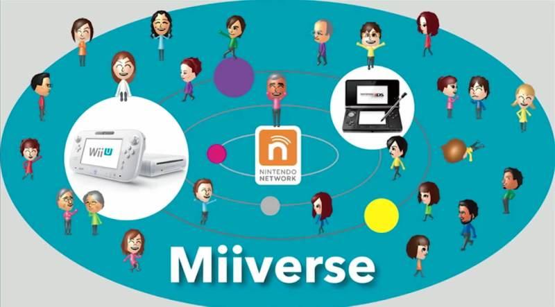 Nintendo's Miiverse