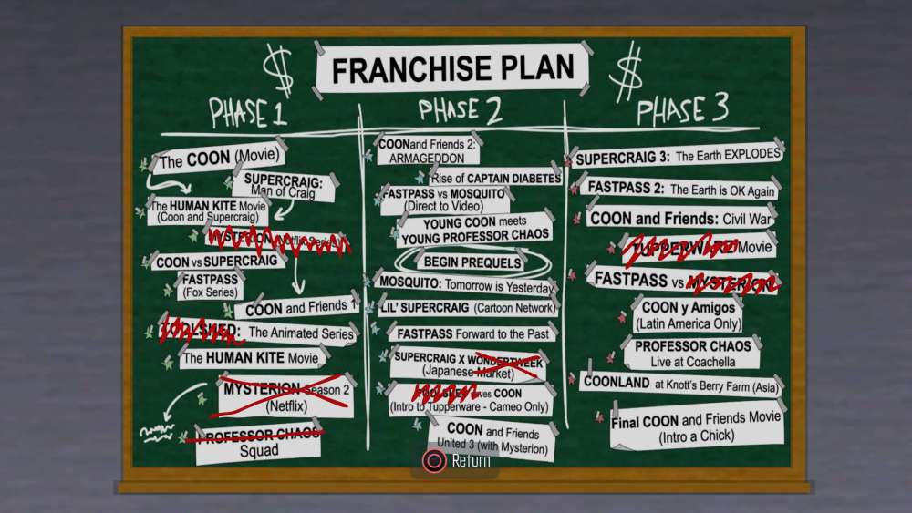 The Fractured But Whole Review Franchise Plan