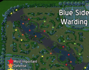 Some prime ward locations from the blue side perspective (image: http://blog.arenaonline.com/how-do-you-win-consistently/)