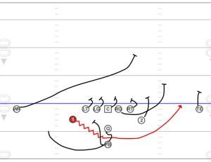 Sweep play diagram, courtesy of wingt-coach.com.