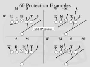 center position football