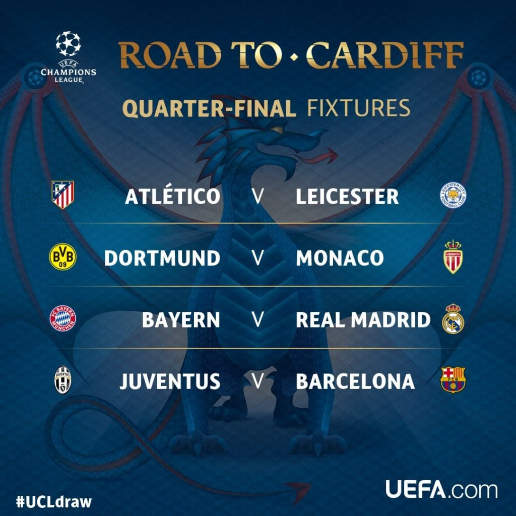 UEFA Champions League Quarter-Finals preview