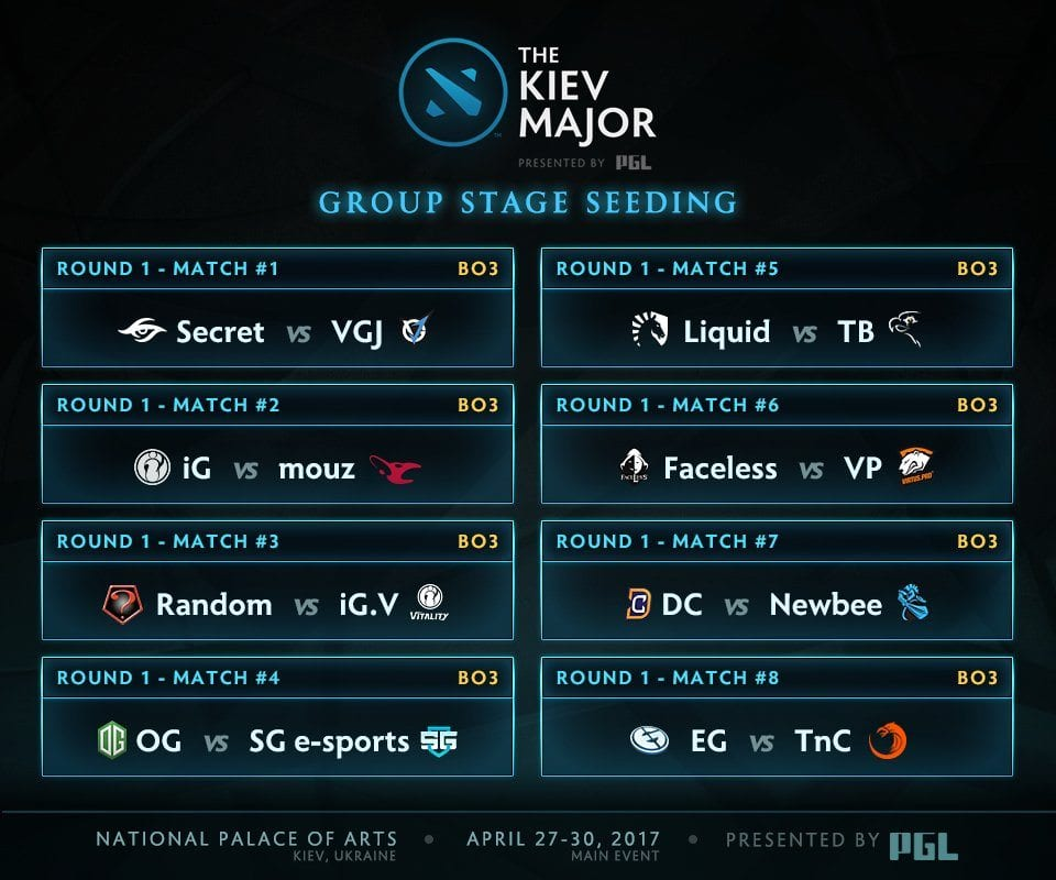 The Kiev Major Group Stage Round 1 Matches