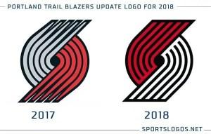 Spurs Portland Trail Blazers LaVar Ball Matt Harvey