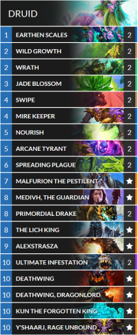 KnC Big Druid