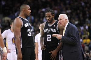 NBA Western Conference contenders
