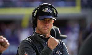 Baltimore Ravens 2018 NFL Draft profile