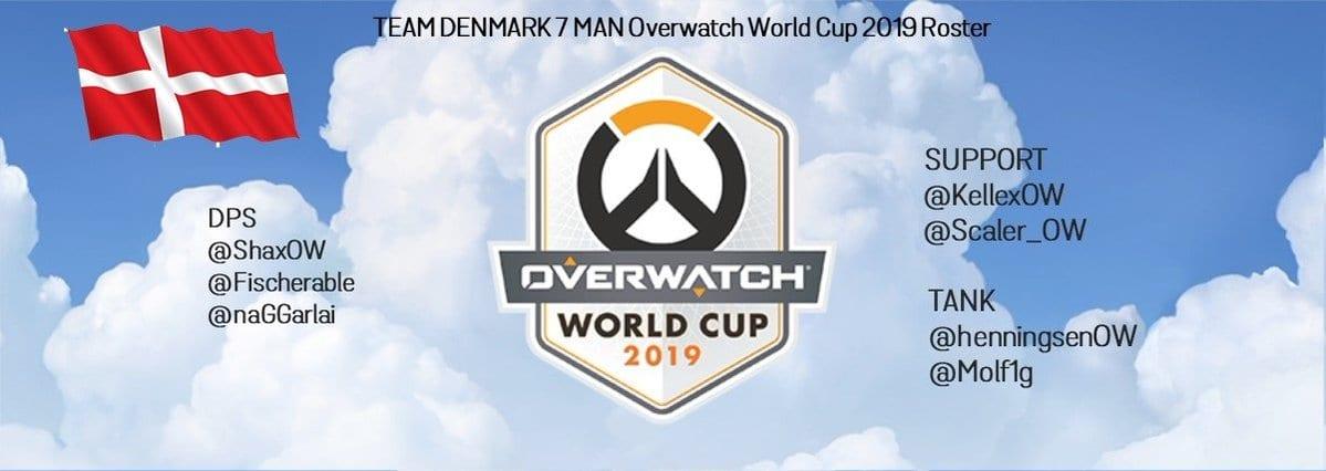 OWWC Denmark