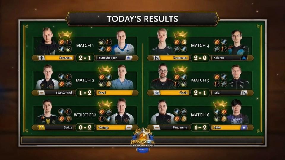 Hearthstone Grandmasters Season 2 Week 1 Standings