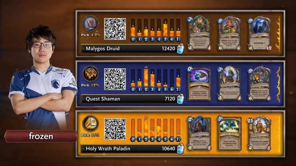 Hearthstone Grandmasters Season 2 Week 4 Meta