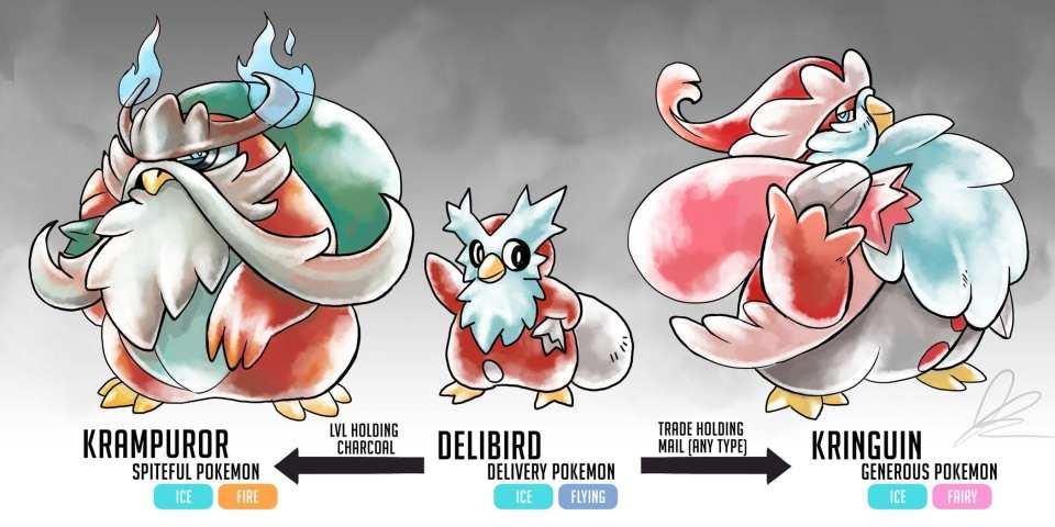delibird evolutions