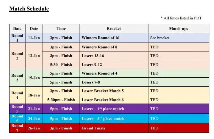 contenders seeding tournament