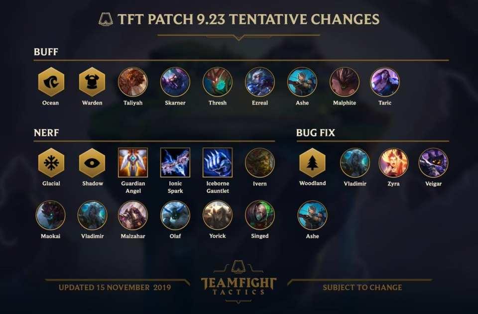 tft patch 9.23