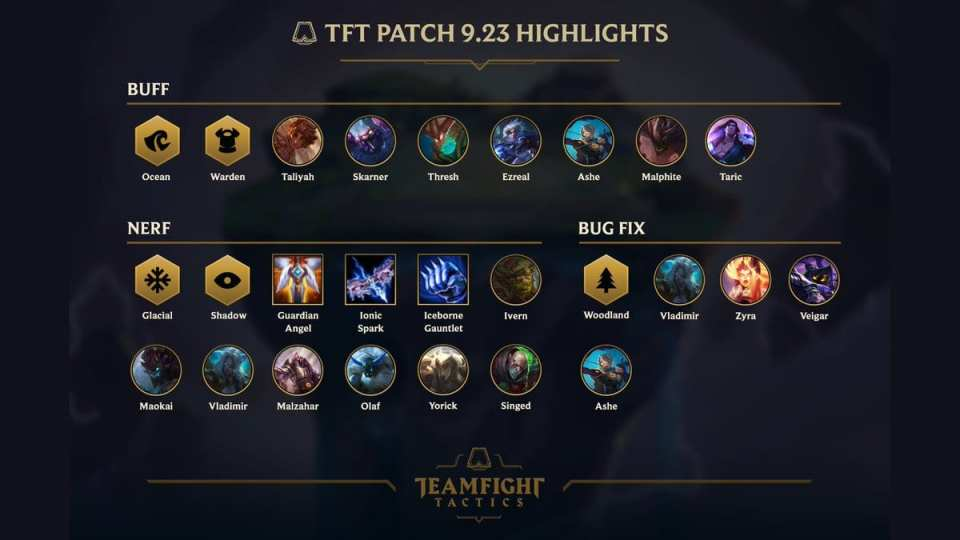 tft 9.23 patch notes