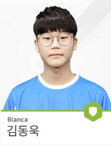 Breaking NYXL Bianca