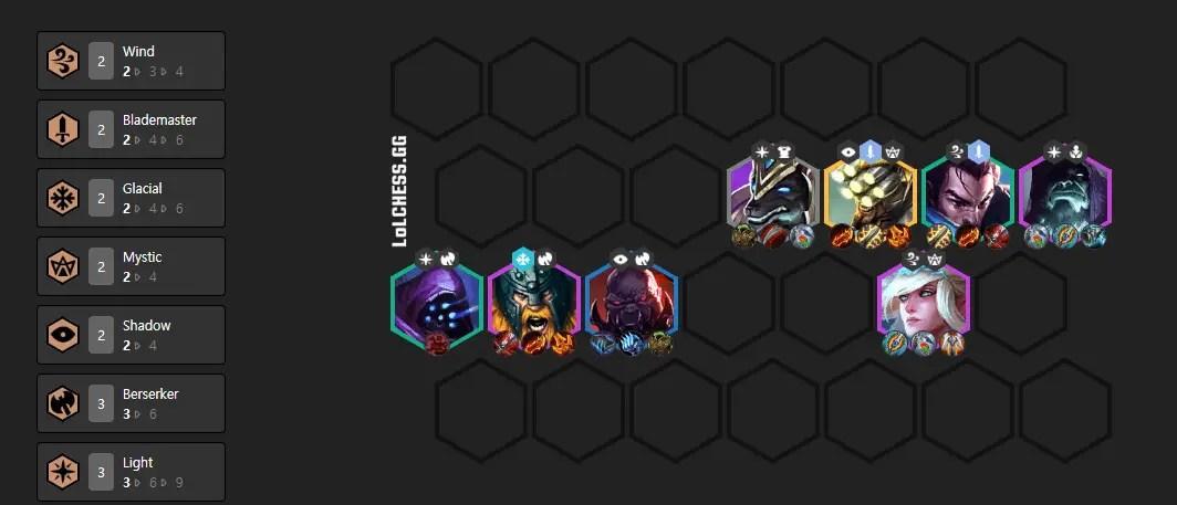 elemental board tft