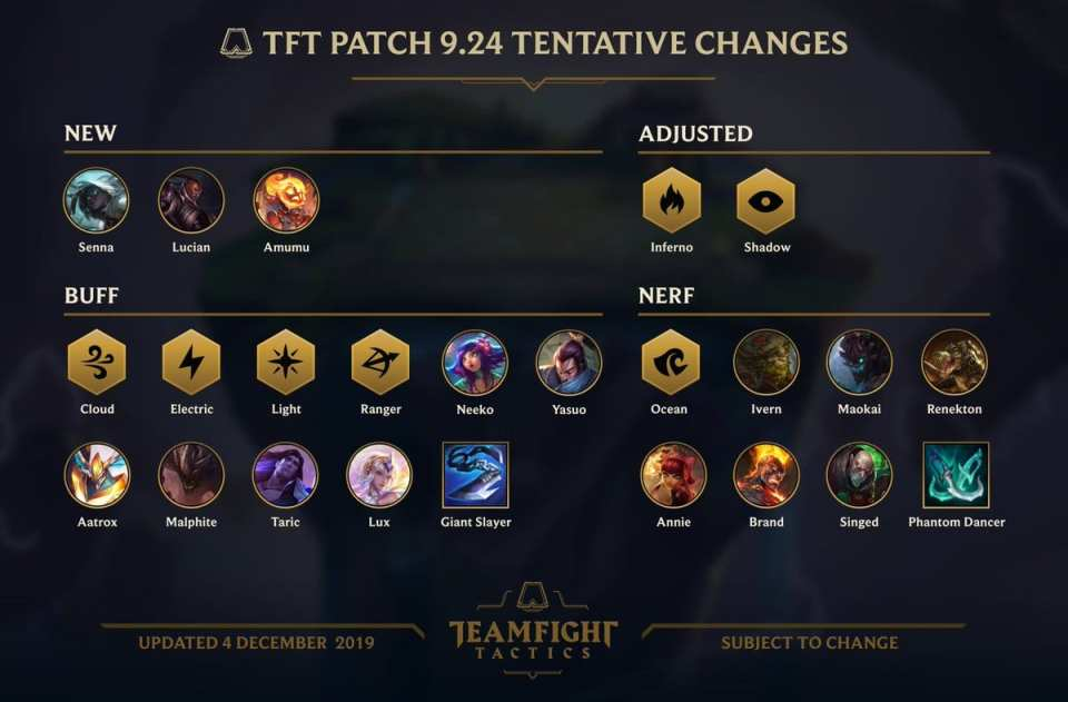 tft patch 9.24