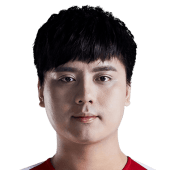 Biggest offseason transfers of the LPL