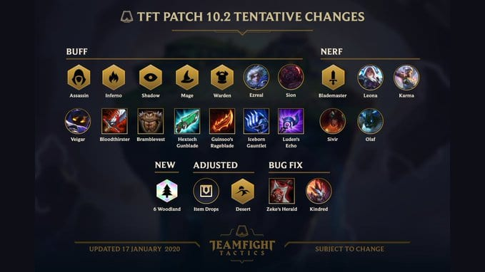 TFT patch 10.2