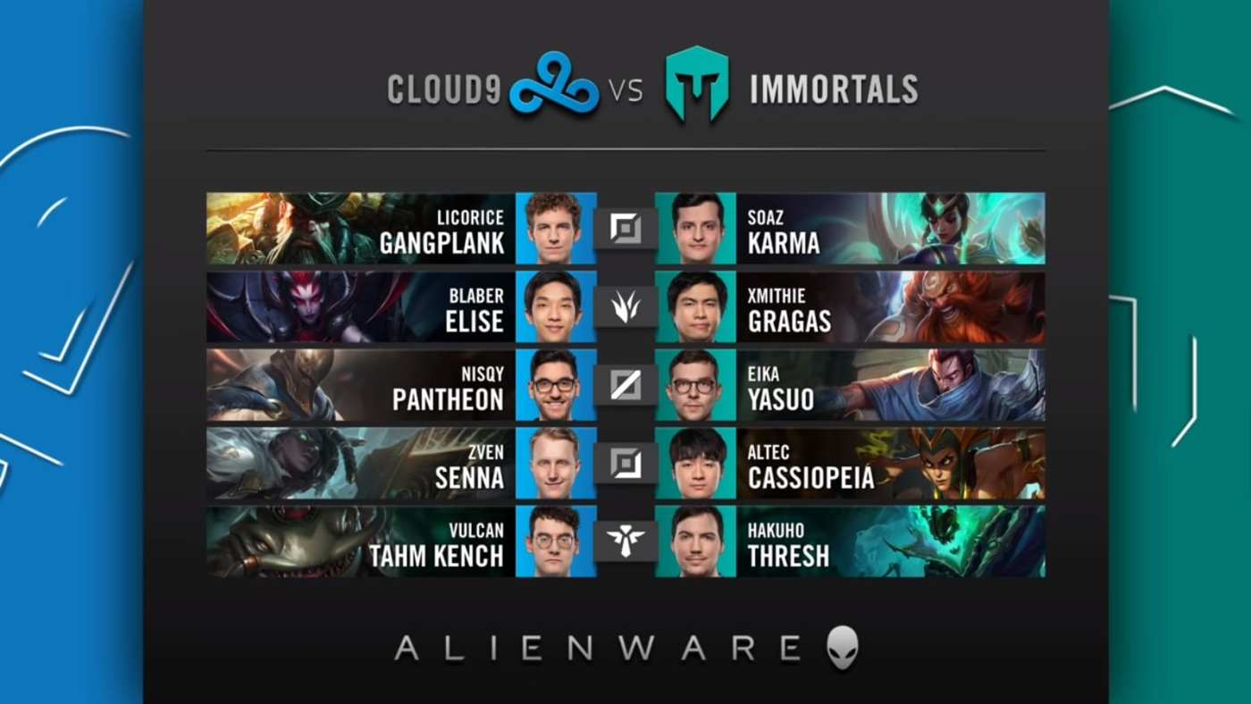 Immortals and Cloud9's draft from Week 2.
