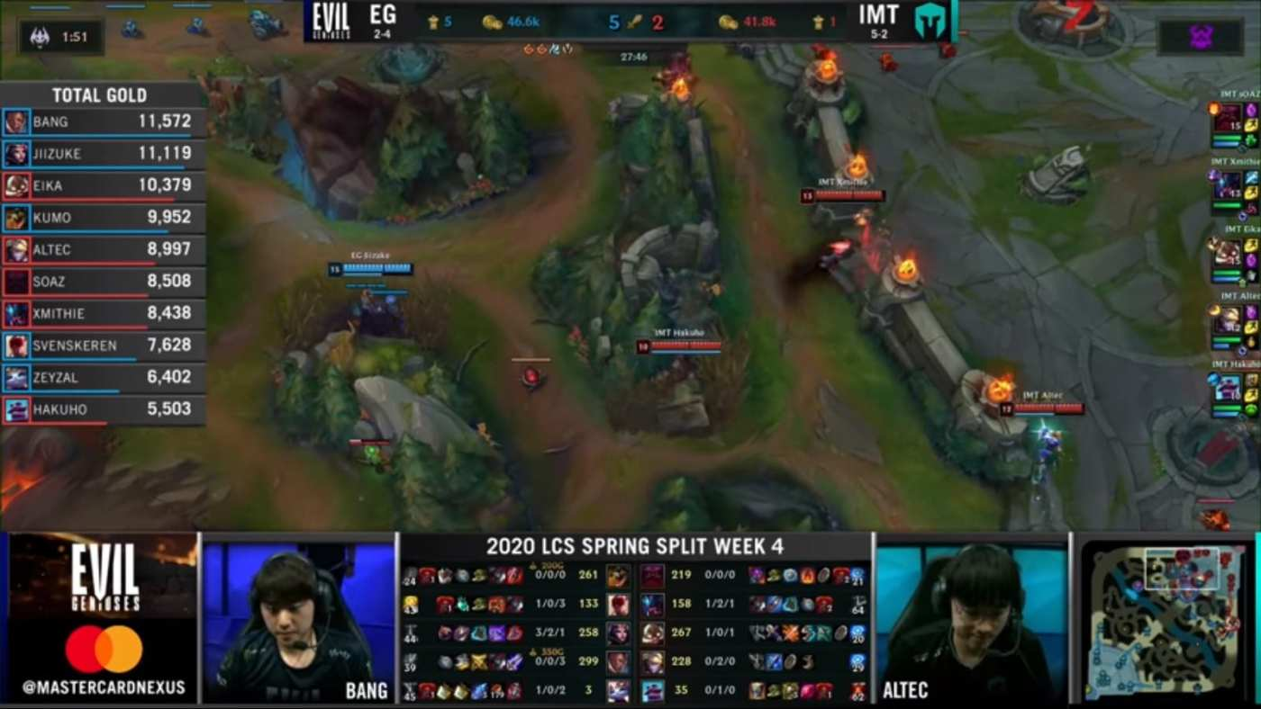 Bang and Kumo had large gold leads over Altec and sOAZ.