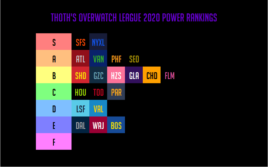 Thoth's Overwatch League Power Rankings