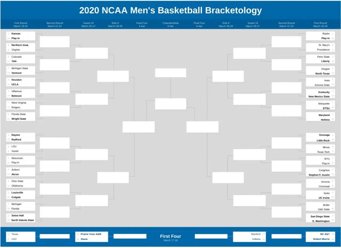 2020 NCAA Tournament Bracketology March 4