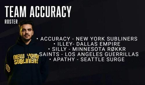 Team Accuracy