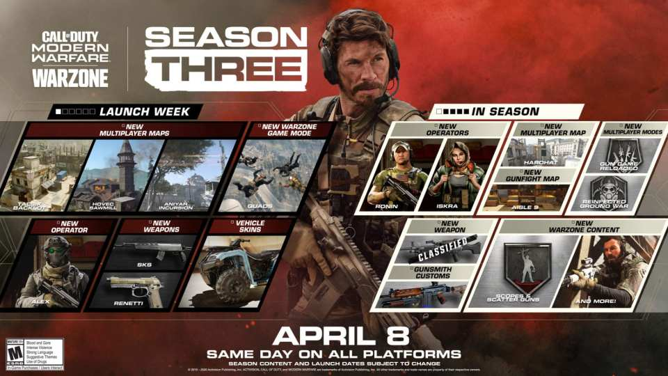Everything You Need to Know About MW Season 3