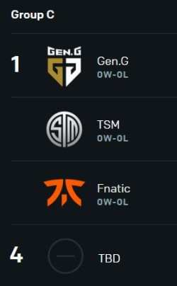 TSM making it out of Group C is one of Thomas Baker's Predictions (50%)