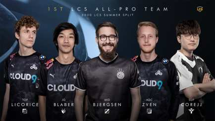 2020 LCS Summer Split 1st Team All-Pro