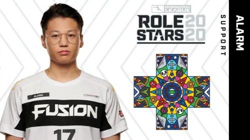 2021 Preseason Role Star