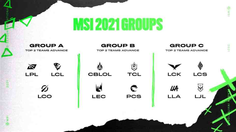 RNG and UOL are the likely winners of Group A at MSI.