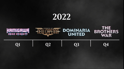 Magic 2022 Roadmap
