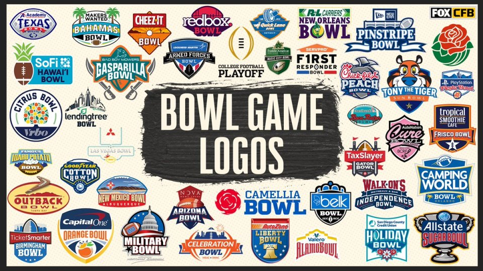 2021 College Football Bowl Projections