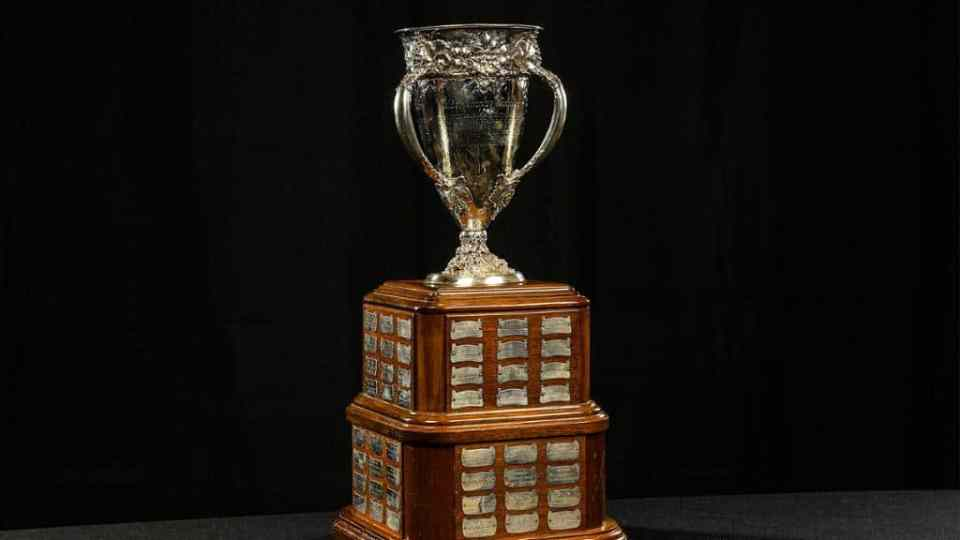 Potential Calder Trophy Candidates For the 2021-22 NHL Season